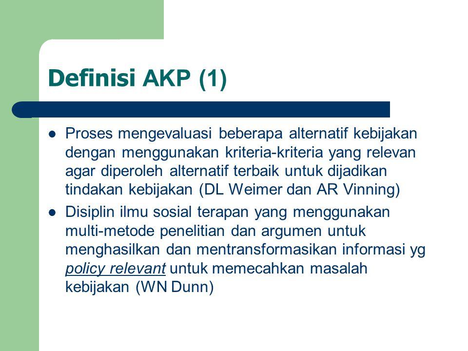 Definisi AKP (2) Cra untuk mensintesakan informasi, termasuk hasil penelitian, untuk menghasilkan format keputusan kebijakan (penentuan pilihan-pilihan alternatif) dan untuk menentukan kebutuhan masa depan akan informasi yg policy relevant (Walter Williams, 1971)
