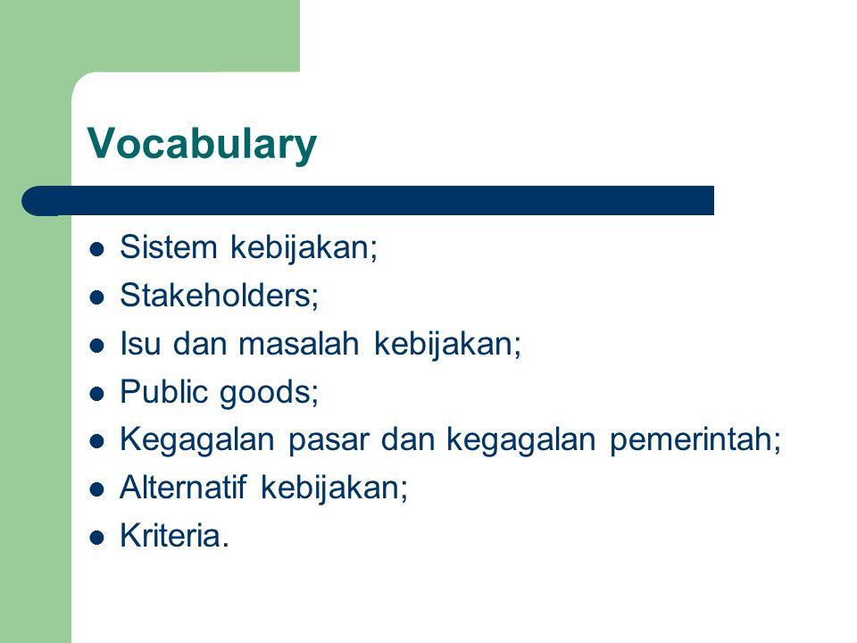Vocabulary Sistem kebijakan; Stakeholders; Isu dan masalah kebijakan; Public goods; Kegagalan pasar dan kegagalan pemerintah; Alternatif kebijakan; Kr
