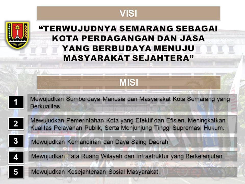 VISI MISI 1 1 Mewujudkan Sumberdaya Manusia dan Masyarakat Kota Semarang yang Berkualitas. 2 2 Mewujudkan Pemerintahan Kota yang Efektif dan Efisien,