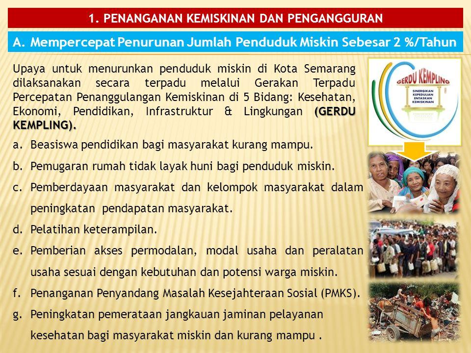 1. PENANGANAN KEMISKINAN DAN PENGANGGURAN (GERDU KEMPLING). Upaya untuk menurunkan penduduk miskin di Kota Semarang dilaksanakan secara terpadu melalu