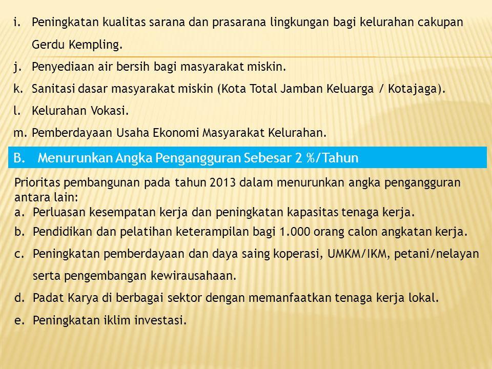 DAFTAR BANTUAN YANG DISALURKAN MELALUI PROGRAM PANDU GERBANG KAMPUNG (SUMBER DANA APBN) DI BIDANG KESEHATAN DAFTAR BANTUAN YANG DISALURKAN MELALUI PROGRAM PANDU GERBANG KAMPUNG (SUMBER DANA APBN) DI BIDANG KESEHATAN 1.Kementerian Kesehatan Republik Indonesia: 1 (satu) unit Ambulance.