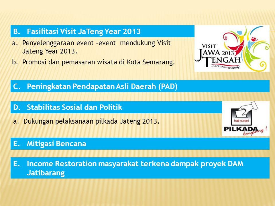 a.Penyelenggaraan event –event mendukung Visit Jateng Year 2013. b.Promosi dan pemasaran wisata di Kota Semarang. B.Fasilitasi Visit JaTeng Year 2013