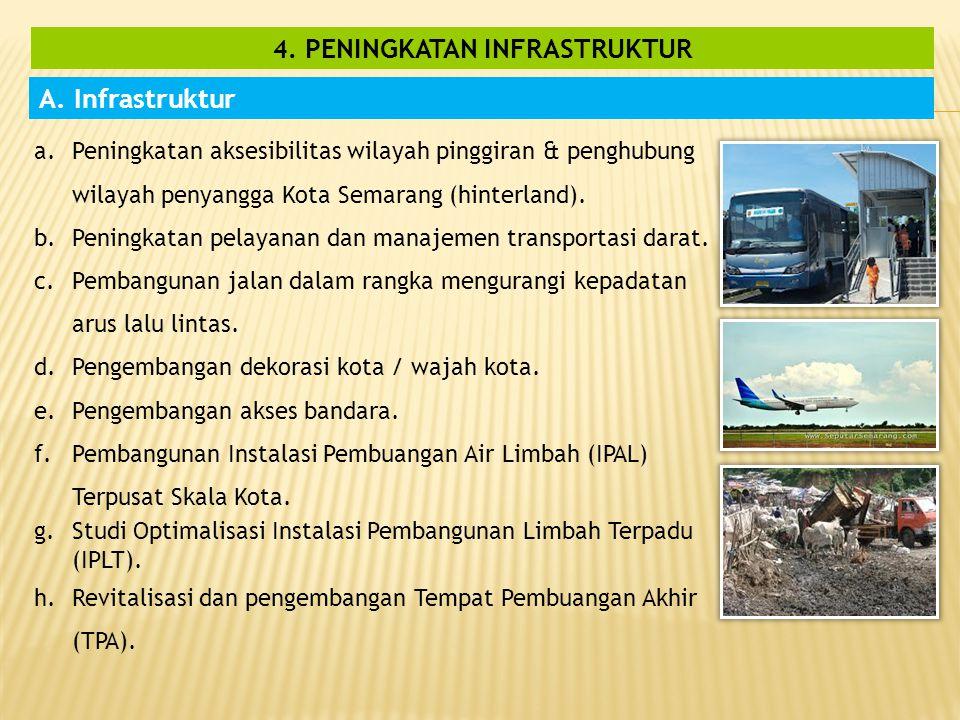 4. PENINGKATAN INFRASTRUKTUR A. Infrastruktur a.Peningkatan aksesibilitas wilayah pinggiran & penghubung wilayah penyangga Kota Semarang (hinterland).