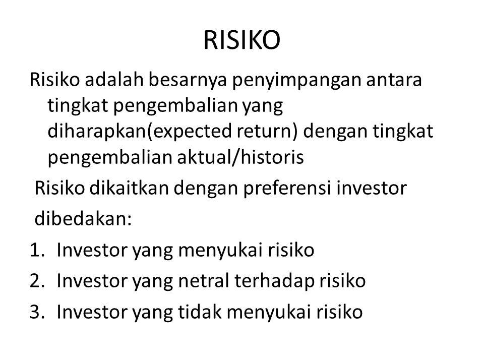 RISIKO Risiko adalah besarnya penyimpangan antara tingkat pengembalian yang diharapkan(expected return) dengan tingkat pengembalian aktual/historis Ri