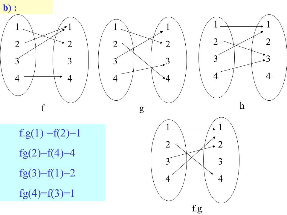 b) : 12341234 12341234 f 12341234 12341234 g 12341234 12341234 h f.g(1) =f(2)=1 fg(2)=f(4)=4 fg(3)=f(1)=2 fg(4)=f(3)=1 12341234 12341234 f.g