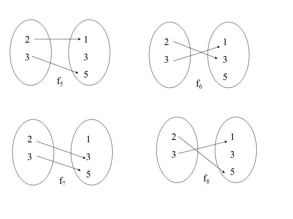 2323 135135 f9f9 b).Fungsi satu-satu f 4, f 5, f 6, f 7, f 8 dan f 9.