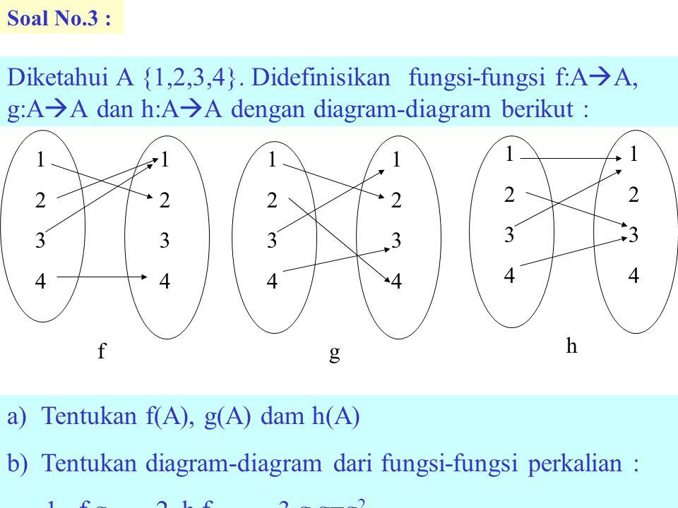 Soal No.3 : Diketahui A {1,2,3,4}. Didefinisikan fungsi-fungsi f:A  A, g:A  A dan h:A  A dengan diagram-diagram berikut : 12341234 12341234 f 12341