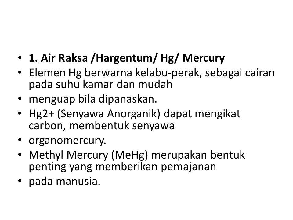 1. Air Raksa /Hargentum/ Hg/ Mercury Elemen Hg berwarna kelabu-perak, sebagai cairan pada suhu kamar dan mudah menguap bila dipanaskan. Hg2+ (Senyawa