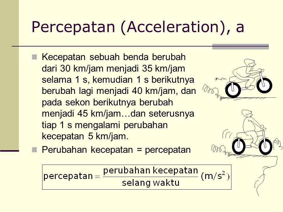 Percepatan (Acceleration), a Kecepatan sebuah benda berubah dari 30 km/jam menjadi 35 km/jam selama 1 s, kemudian 1 s berikutnya berubah lagi menjadi