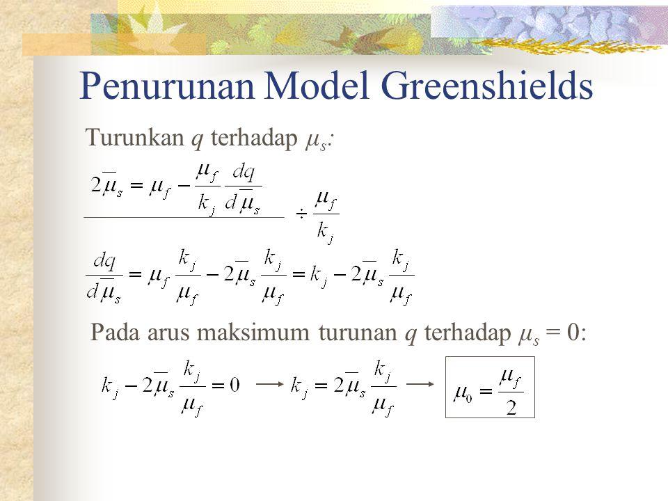 Turunkan q terhadap μ s : Pada arus maksimum turunan q terhadap μ s = 0:
