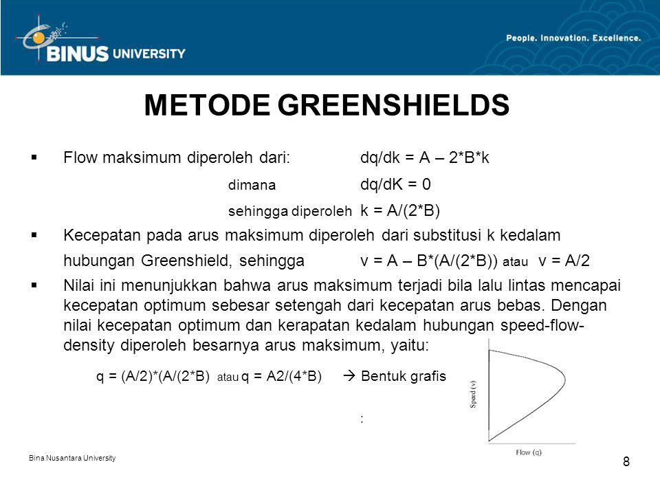 Bina Nusantara University 9 METODE GREENSHIELDS  Kesimpulan dari model Greenshiled Bila kerapatan nol, maka arus akan nol karena tidak ada kendaraan di jalan.
