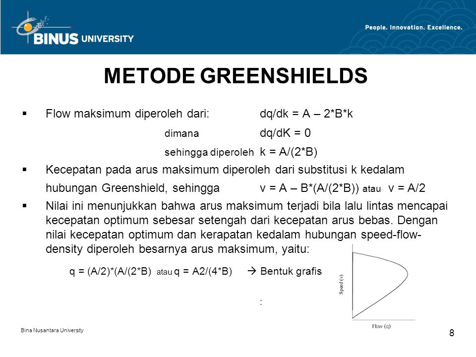 Bina Nusantara University 8 METODE GREENSHIELDS  Flow maksimum diperoleh dari:dq/dk = A – 2*B*k dimana dq/dK = 0 sehingga diperoleh k = A/(2*B)  Kec