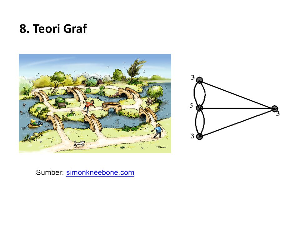 8. Teori Graf Sumber: simonkneebone.comsimonkneebone.com
