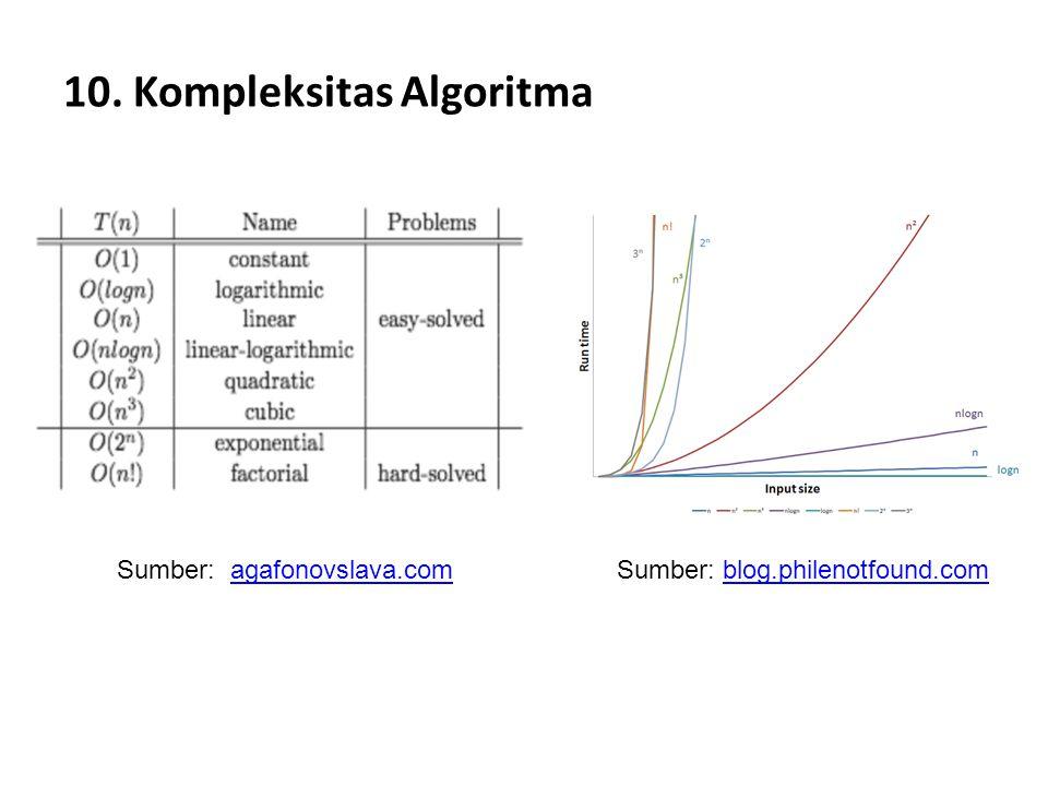 10. Kompleksitas Algoritma Sumber: agafonovslava.comagafonovslava.comSumber: blog.philenotfound.comblog.philenotfound.com
