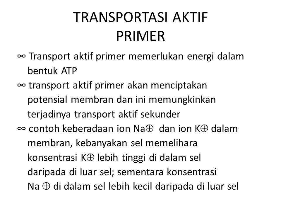 TRANSPORTASI AKTIF PRIMER ∞ Transport aktif primer memerlukan energi dalam bentuk ATP ∞ transport aktif primer akan menciptakan potensial membran dan