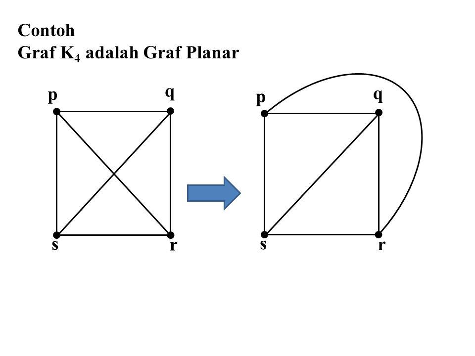 Contoh Graf K 4 adalah Graf Planar p r s q p r s q