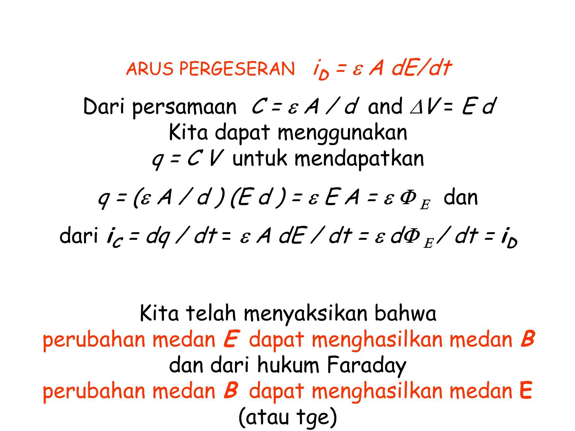 ARUS PERGESERAN i D = e A dE/dt Dari persamaan C = e A / d and D V = E d Kita dapat menggunakan q = C V untuk mendapatkan q = ( e A / d ) (E d ) = e E A = e F E dan dari i C = dq / dt = e A dE / dt = e d F E / dt = i D Kita telah menyaksikan bahwa perubahan medan E dapat menghasilkan medan B dan dari hukum Faraday perubahan medan B dapat menghasilkan medan E (atau tge)