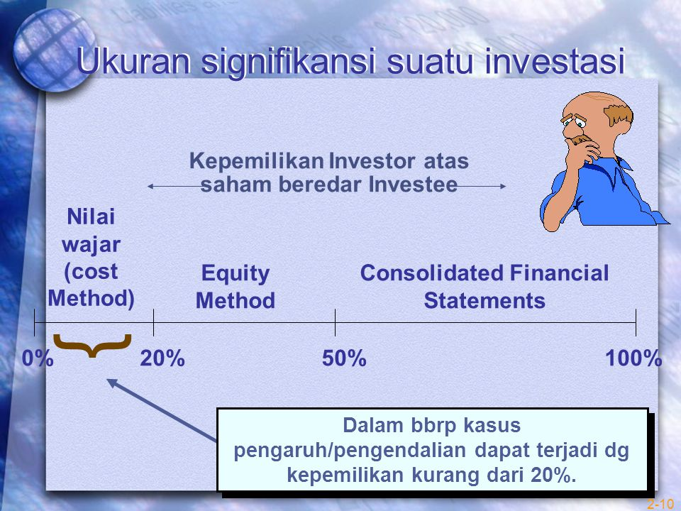 2-10 { Dalam bbrp kasus pengaruh/pengendalian dapat terjadi dg kepemilikan kurang dari 20%.