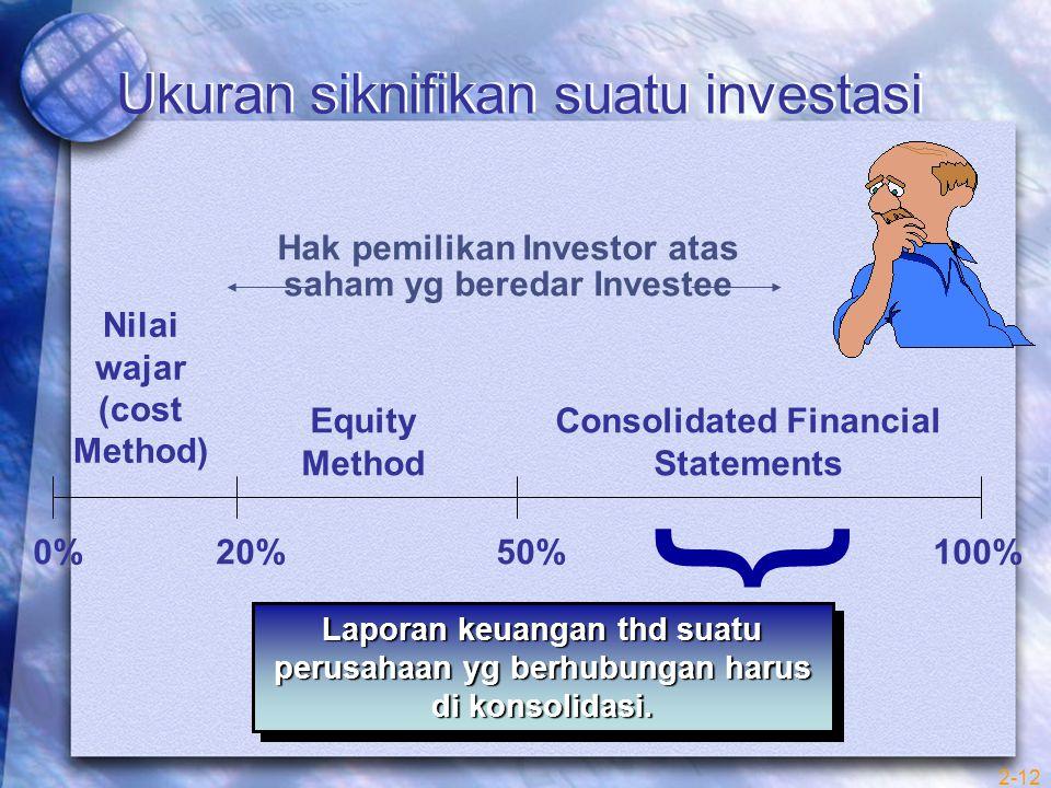 2-12 { Laporan keuangan thd suatu perusahaan yg berhubungan harus di konsolidasi.