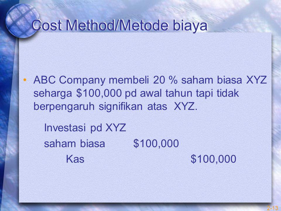2-13 Cost Method/Metode biaya ABC Company membeli 20 % saham biasa XYZ seharga $100,000 pd awal tahun tapi tidak berpengaruh signifikan atas XYZ.