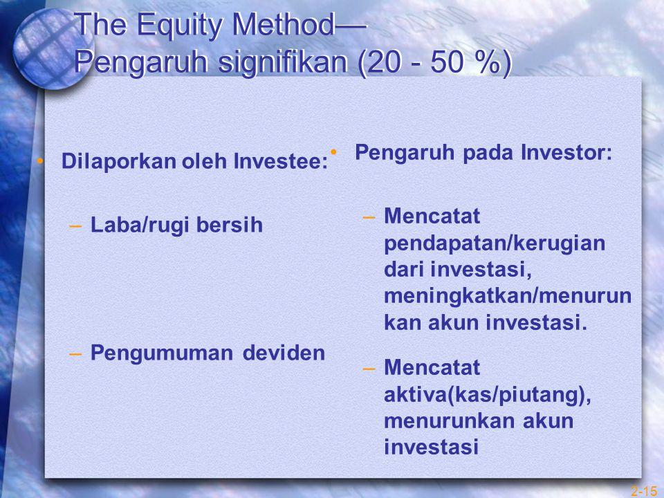 2-15 The Equity Method— Pengaruh signifikan (20 - 50 %) Dilaporkan oleh Investee: –Laba/rugi bersih –Pengumuman deviden Pengaruh pada Investor: –Mencatat pendapatan/kerugian dari investasi, meningkatkan/menurun kan akun investasi.