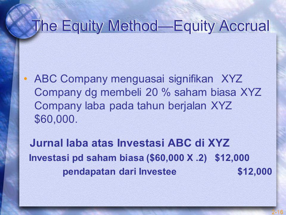 2-16 The Equity Method—Equity Accrual ABC Company menguasai signifikan XYZ Company dg membeli 20 % saham biasa XYZ Company laba pada tahun berjalan XYZ $60,000.