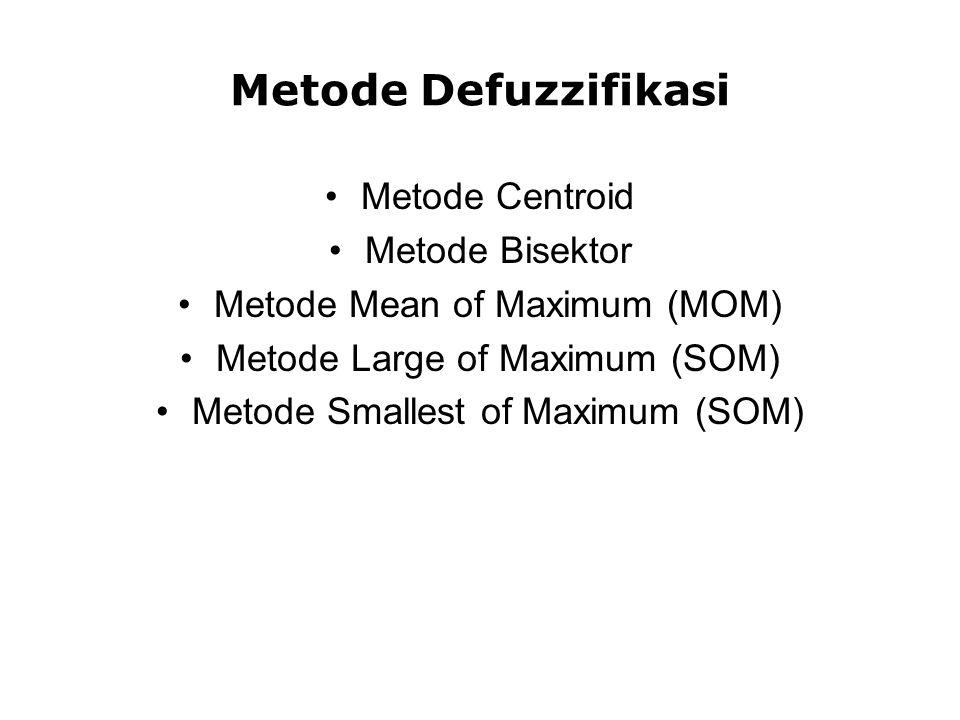 Metode Defuzzifikasi Metode Centroid Metode Bisektor Metode Mean of Maximum (MOM) Metode Large of Maximum (SOM) Metode Smallest of Maximum (SOM)