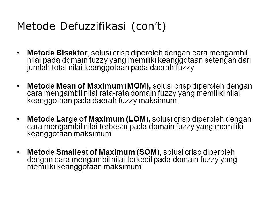 Metode Bisektor, solusi crisp diperoleh dengan cara mengambil nilai pada domain fuzzy yang memiliki keanggotaan setengah dari jumlah total nilai keang
