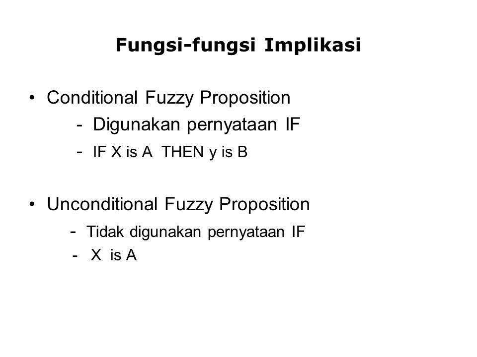 Fungsi-fungsi Implikasi Conditional Fuzzy Proposition - Digunakan pernyataan IF - IF X is A THEN y is B Unconditional Fuzzy Proposition - Tidak diguna