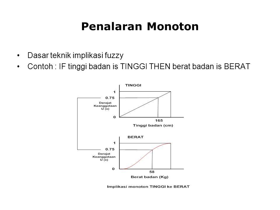 Penalaran Monoton Dasar teknik implikasi fuzzy Contoh : IF tinggi badan is TINGGI THEN berat badan is BERAT