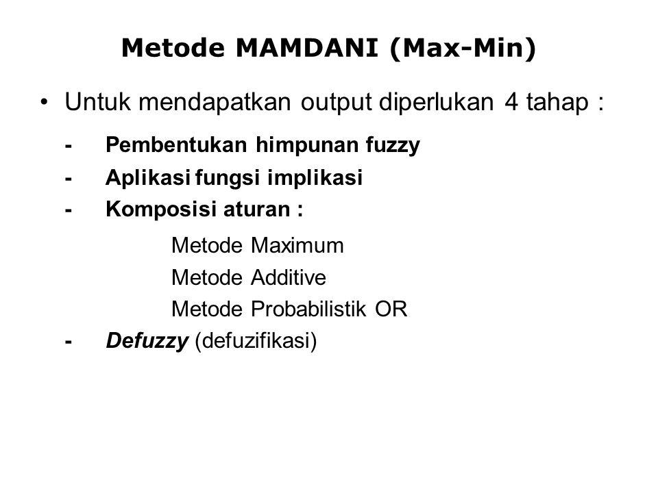 Untuk mendapatkan output diperlukan 4 tahap : -Pembentukan himpunan fuzzy -Aplikasi fungsi implikasi -Komposisi aturan : Metode Maximum Metode Additiv