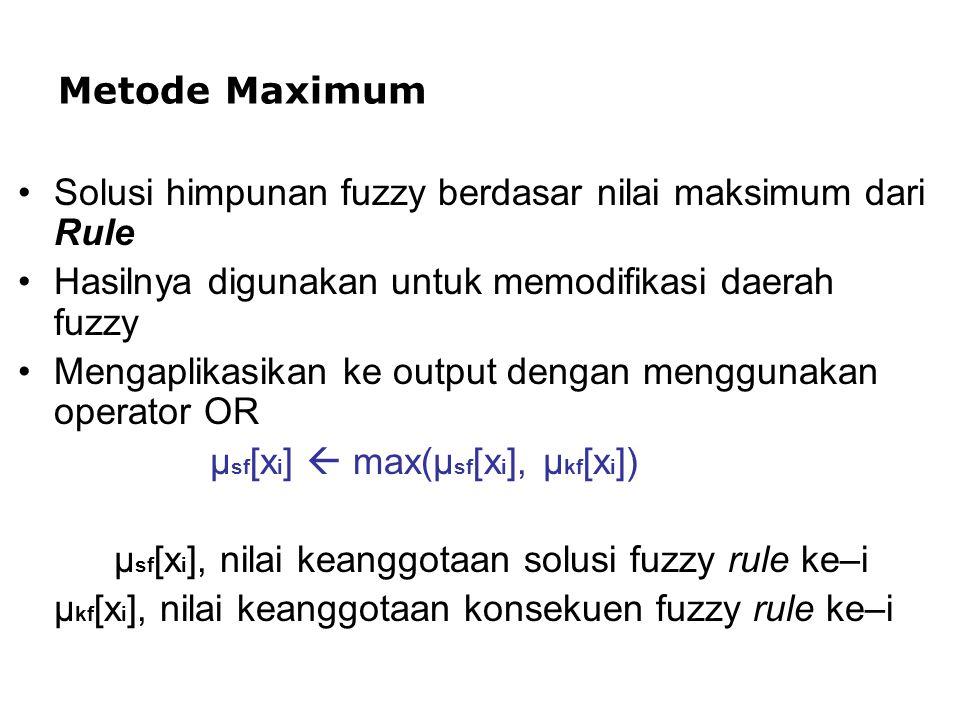 Solusi himpunan fuzzy berdasar nilai maksimum dari Rule Hasilnya digunakan untuk memodifikasi daerah fuzzy Mengaplikasikan ke output dengan menggunaka