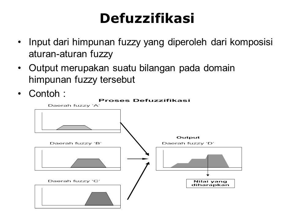 Defuzzifikasi Input dari himpunan fuzzy yang diperoleh dari komposisi aturan-aturan fuzzy Output merupakan suatu bilangan pada domain himpunan fuzzy t