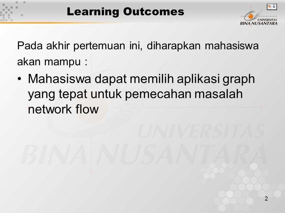1 Pertemuan 25 Network Flow Matakuliah: T0026/Struktur Data Tahun: 2005 Versi: 1/1