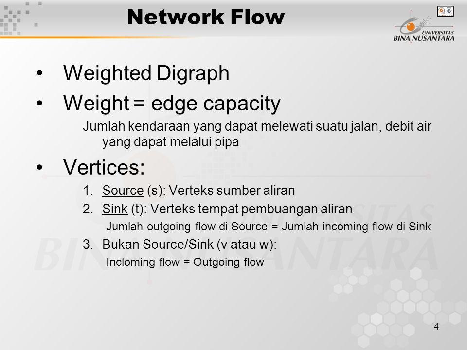 4 Network Flow Weighted Digraph Weight = edge capacity Jumlah kendaraan yang dapat melewati suatu jalan, debit air yang dapat melalui pipa Vertices: 1.Source (s): Verteks sumber aliran 2.Sink (t): Verteks tempat pembuangan aliran Jumlah outgoing flow di Source = Jumlah incoming flow di Sink 3.Bukan Source/Sink (v atau w): Incloming flow = Outgoing flow