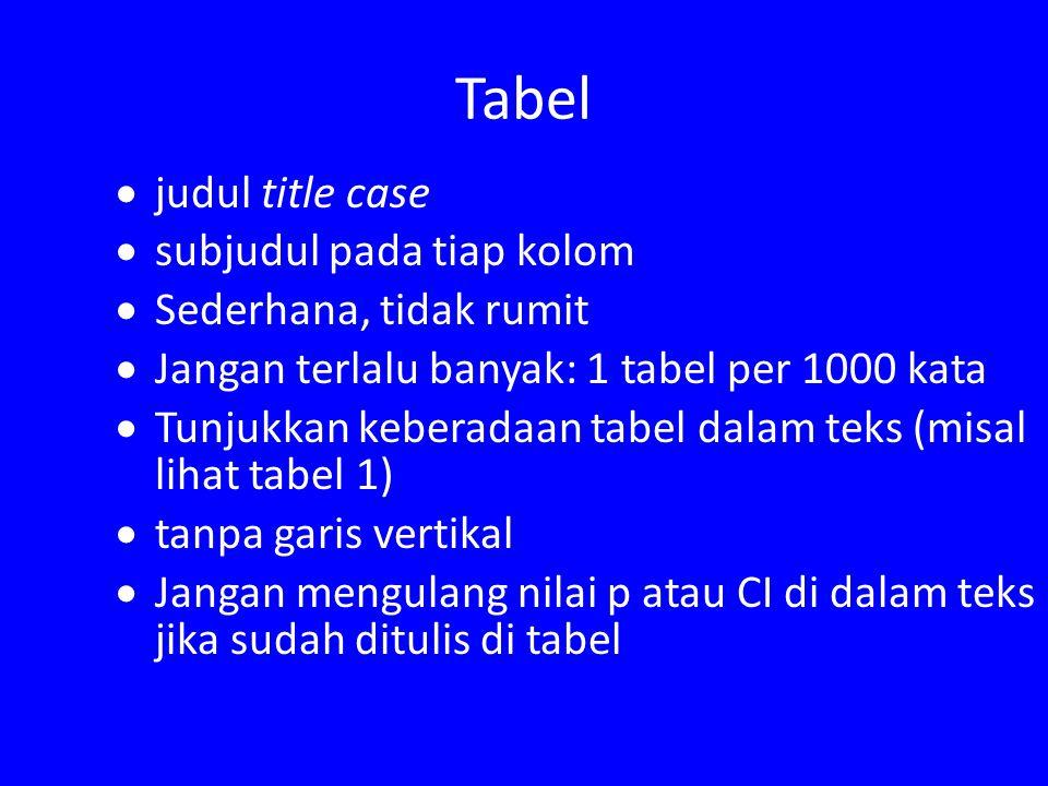 Tabel  judul title case  subjudul pada tiap kolom  Sederhana, tidak rumit  Jangan terlalu banyak: 1 tabel per 1000 kata  Tunjukkan keberadaan tab