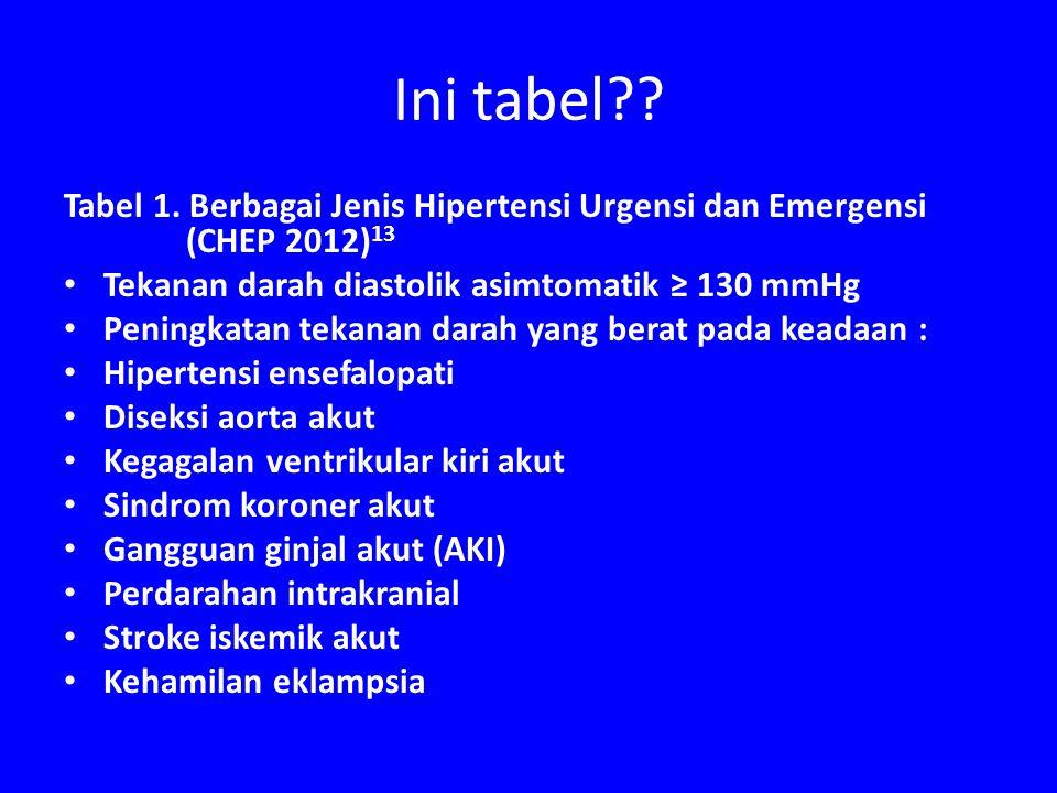 Ini tabel?? Tabel 1. Berbagai Jenis Hipertensi Urgensi dan Emergensi (CHEP 2012) 13 Tekanan darah diastolik asimtomatik ≥ 130 mmHg Peningkatan tekanan