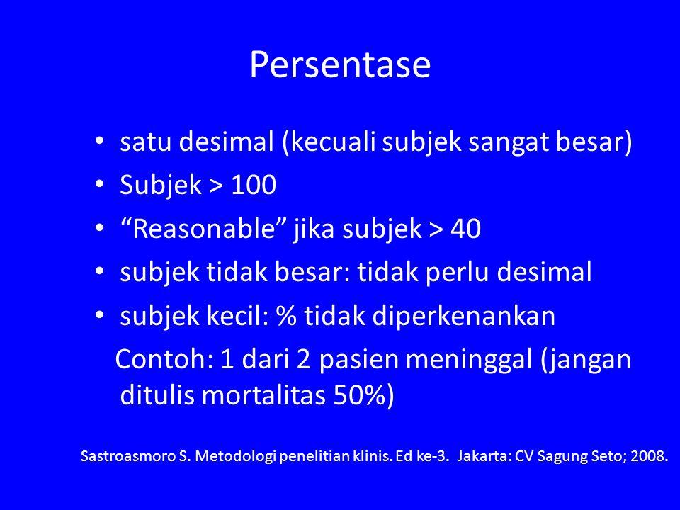"""Persentase satu desimal (kecuali subjek sangat besar) Subjek > 100 """"Reasonable"""" jika subjek > 40 subjek tidak besar: tidak perlu desimal subjek kecil:"""