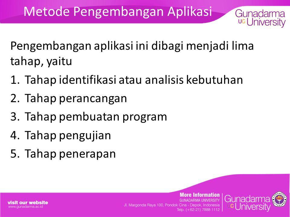Metode Pengembangan Aplikasi Pengembangan aplikasi ini dibagi menjadi lima tahap, yaitu 1.Tahap identifikasi atau analisis kebutuhan 2.Tahap perancangan 3.Tahap pembuatan program 4.Tahap pengujian 5.Tahap penerapan