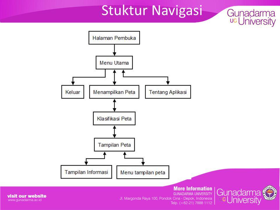 Stuktur Navigasi