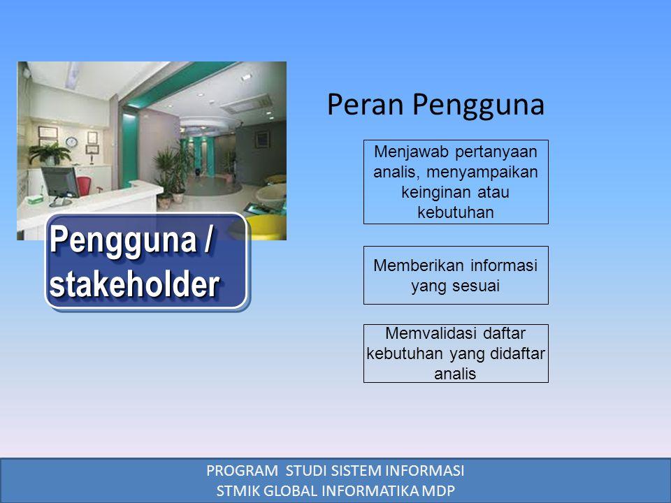 PROGRAM STUDI SISTEM INFORMASI STMIK GLOBAL INFORMATIKA MDP Gambaran Umum Sistem Klinik Sehat MDP dokter Bagian administrasi poli loket pendaftaran pasien Registrasi pasien Pemeriksaan Pengambilan Obat