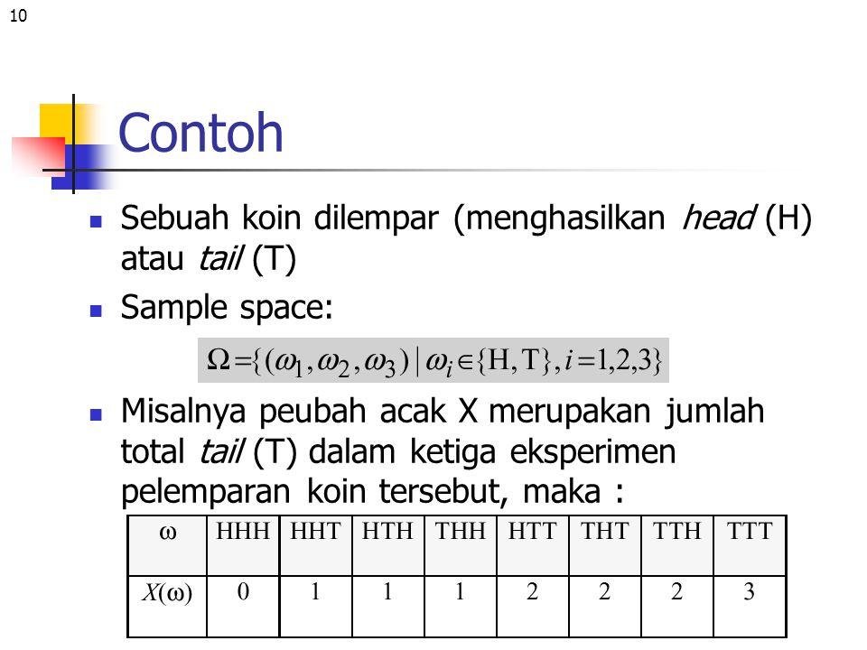 10 Sebuah koin dilempar (menghasilkan head (H) atau tail (T) Sample space: Misalnya peubah acak X merupakan jumlah total tail (T) dalam ketiga eksperi