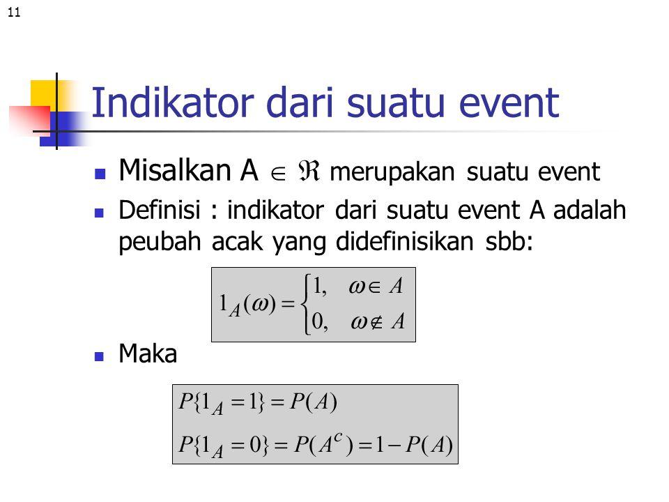 11 Indikator dari suatu event Misalkan A   merupakan suatu event Definisi : indikator dari suatu event A adalah peubah acak yang didefinisikan sbb: