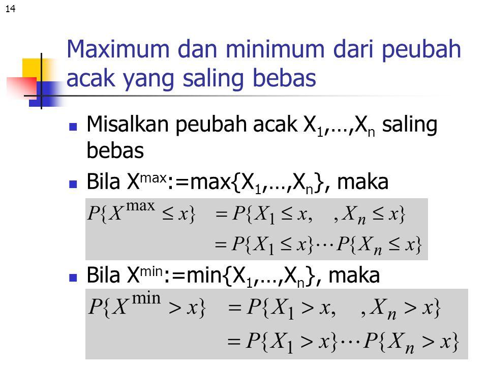 14 Maximum dan minimum dari peubah acak yang saling bebas Misalkan peubah acak X 1,…,X n saling bebas Bila X max :=max{X 1,…,X n }, maka Bila X min :=