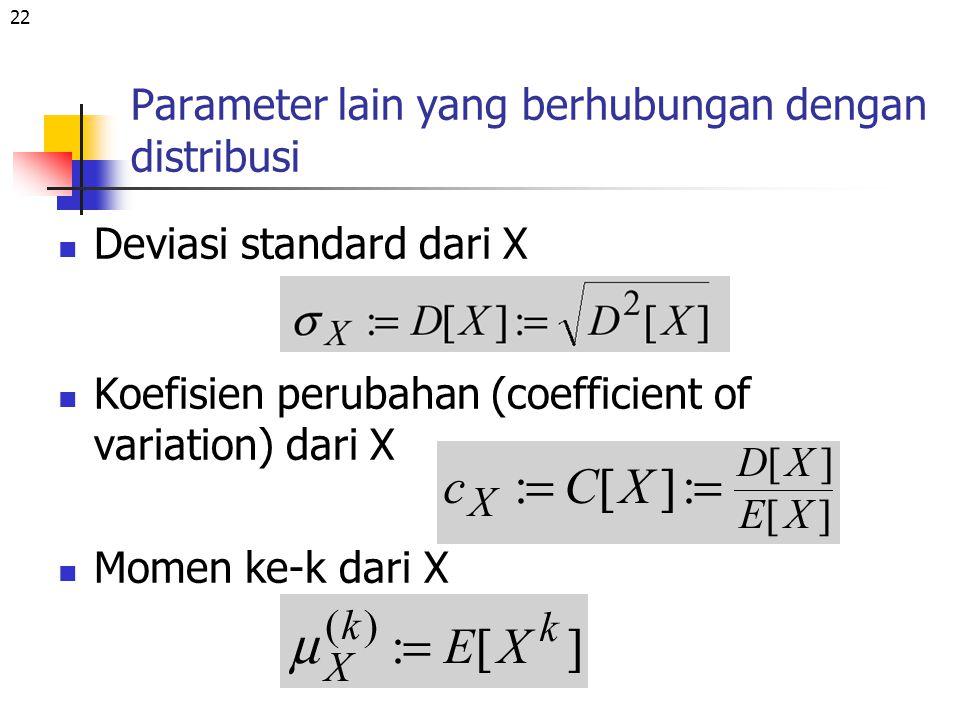 22 Parameter lain yang berhubungan dengan distribusi Deviasi standard dari X Koefisien perubahan (coefficient of variation) dari X Momen ke-k dari X