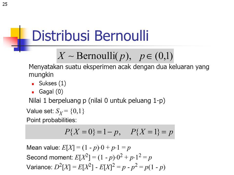 25 Distribusi Bernoulli Menyatakan suatu eksperimen acak dengan dua keluaran yang mungkin Sukses (1) Gagal (0) Nilai 1 berpeluang p (nilai 0 untuk pel