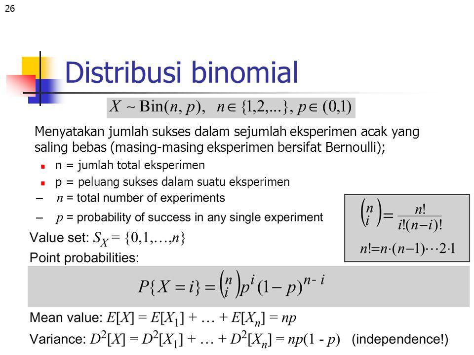 26 Distribusi binomial Menyatakan jumlah sukses dalam sejumlah eksperimen acak yang saling bebas (masing-masing eksperimen bersifat Bernoulli); n = ju