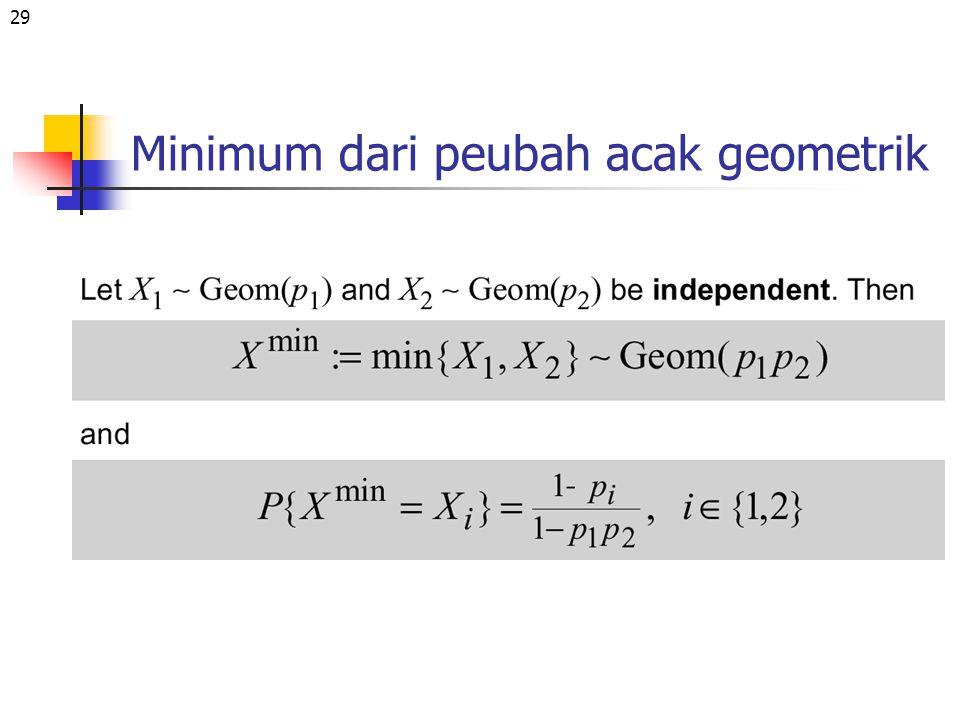 29 Minimum dari peubah acak geometrik