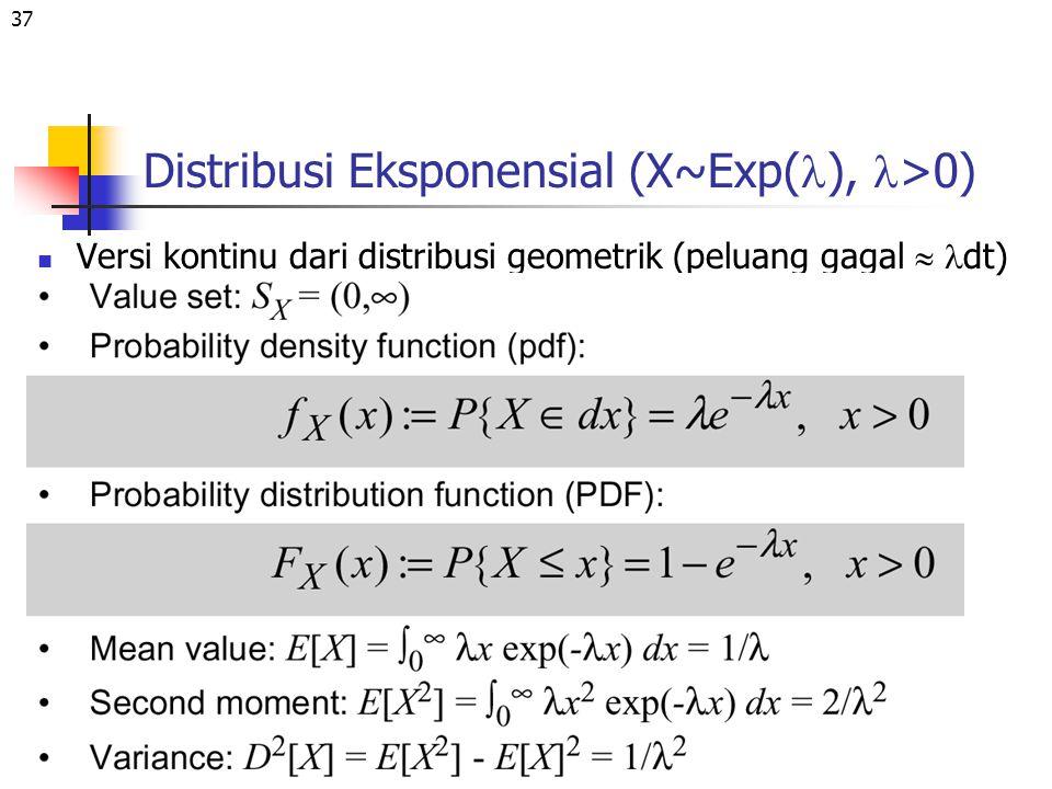 37 Distribusi Eksponensial (X~Exp( ), >0) Versi kontinu dari distribusi geometrik (peluang gagal  dt)