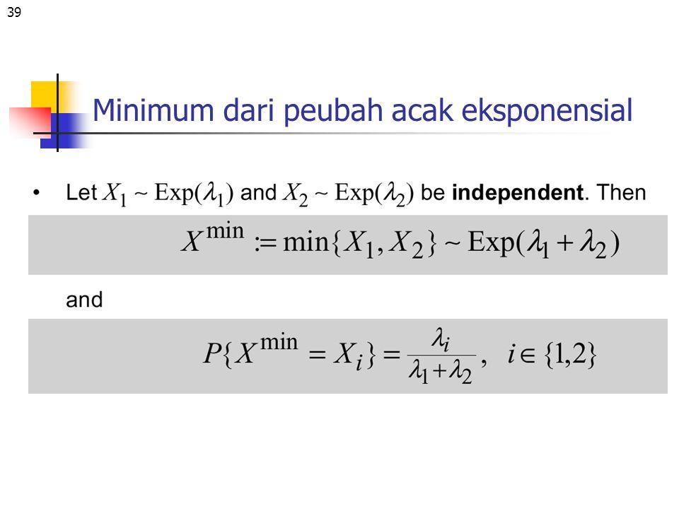 39 Minimum dari peubah acak eksponensial